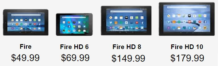 Comparison of the Fire tablets